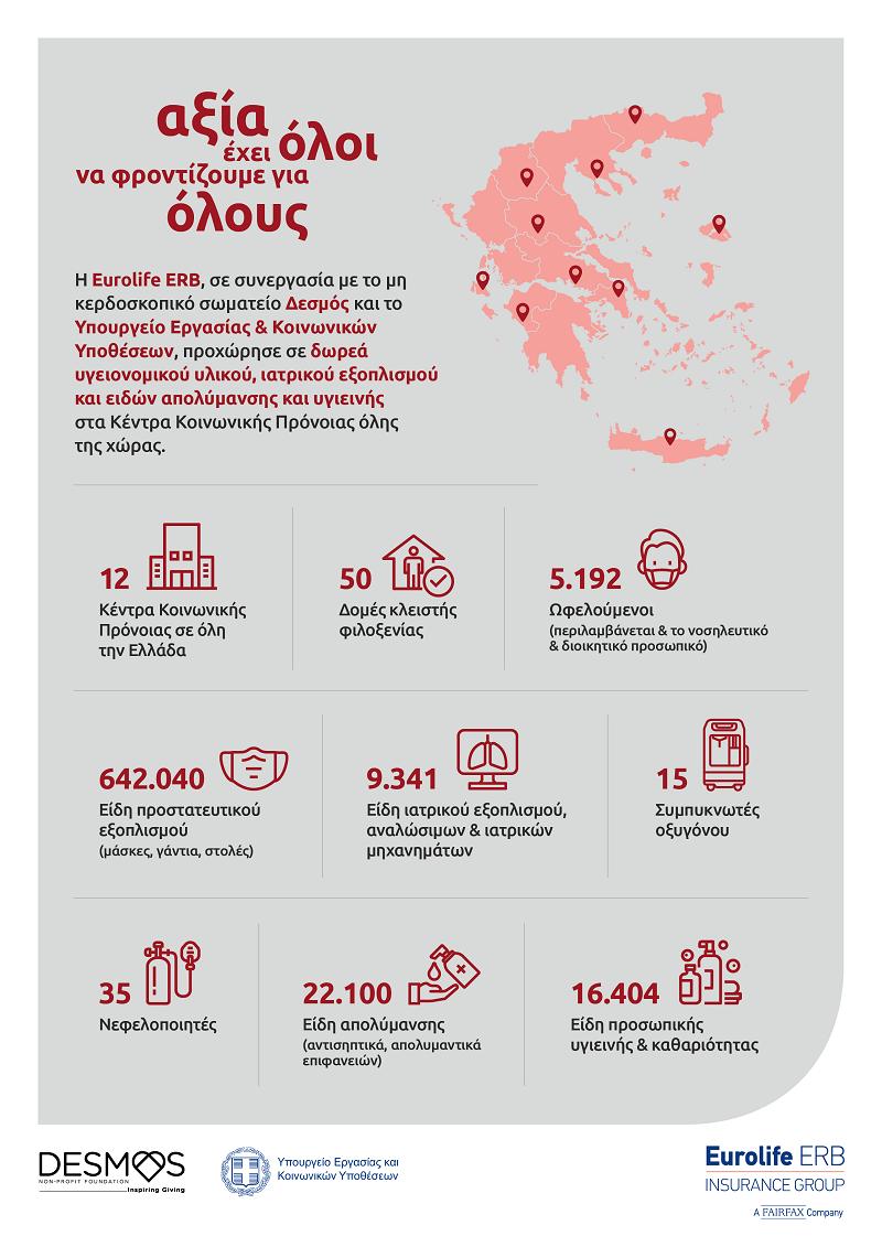 Infographic_Eurolife_Desmos_YPEKA